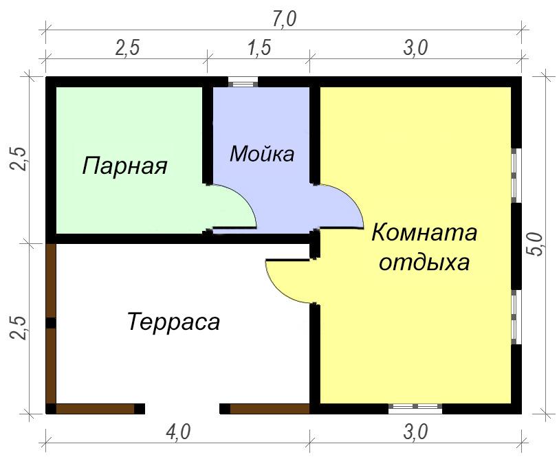 одноэтажный дом из сухого бруса площадью до 100 кв. м., проект 7 х 5 фотография 5397